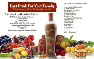 ningxia red ingredients ncludes